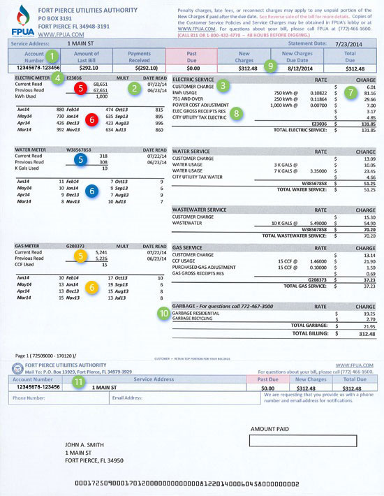 Roll Your Mouse Over Each Number to View Invoice Details