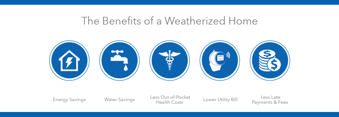 WEOP Benefits